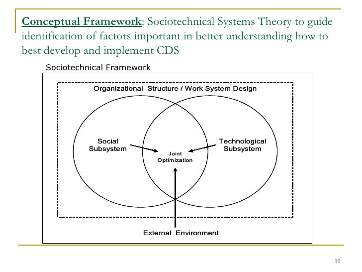 the theoretical framework and conceptual factors in the adoption of clinical decision support system This may be a system of laws, effective police and fire departments, health care, a public educational system a framework for ethical decision making.