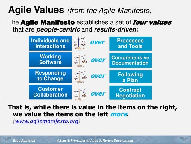 The Values and Principles of Agile Software Development