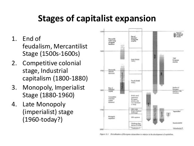 Capitalism and Western Civilization: Growth
