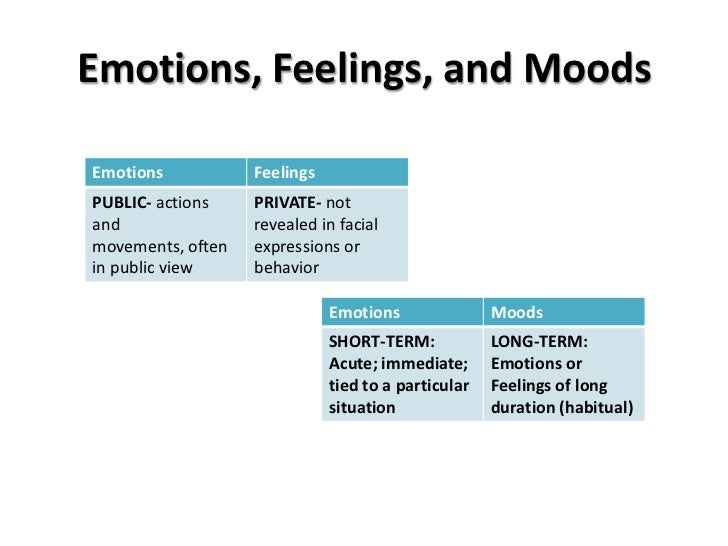 ob emotions at work Ob chapter 4 - emotions & moods what are emotions & moods affect : a broad range of feelings that people experience during interpersonal transactions at work.