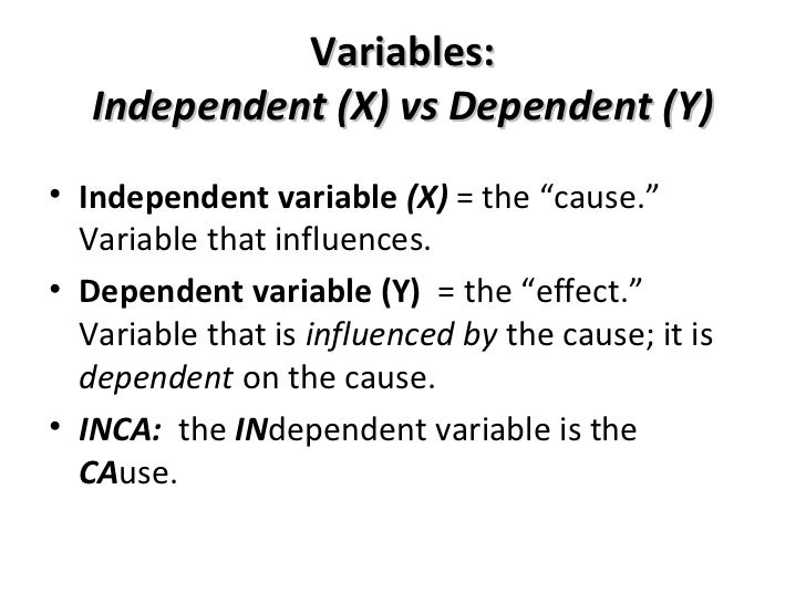 independent and dependent variables operational example