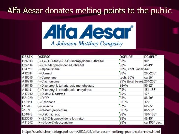 Alfa Aesar donates melting points to the public<br />