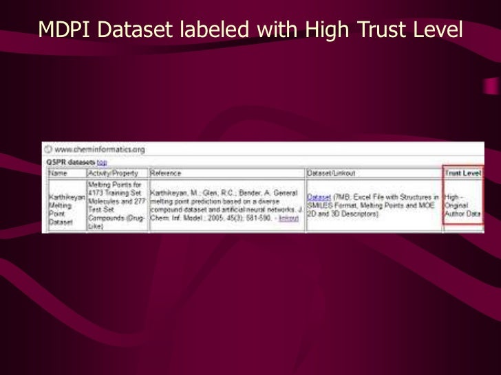 MDPI Dataset labeled with High Trust Level<br />