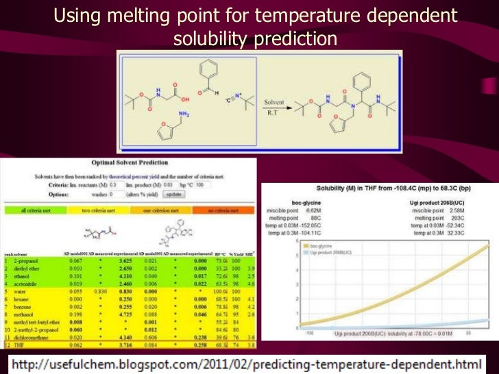 Using melting point for temperature dependent solubility prediction<br />