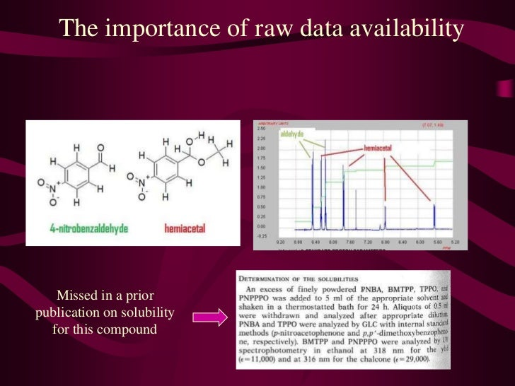 The importance of raw data availability<br />Missed in a prior publication on solubility for this compound<br />