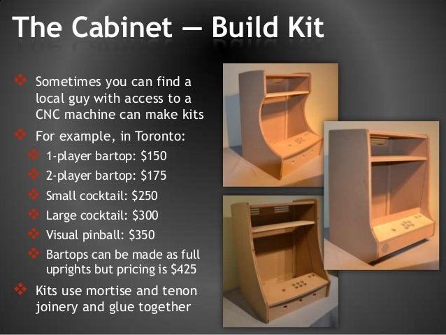 Mame Bartop Cabinet Kit Cabinets Matttroy