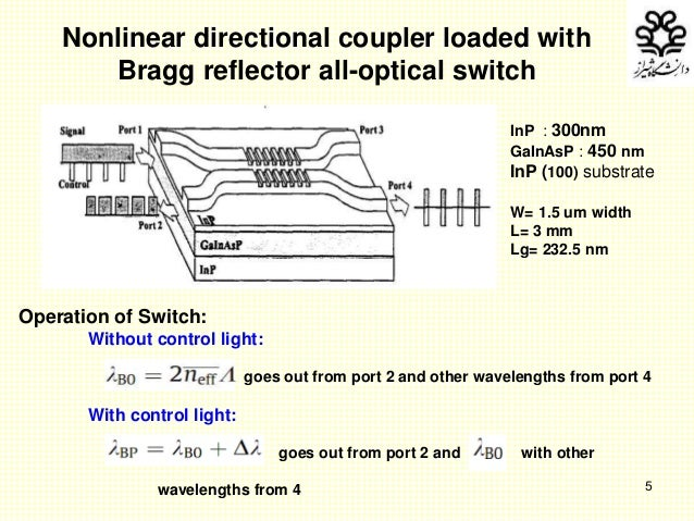 Bragg grating all optical switches
