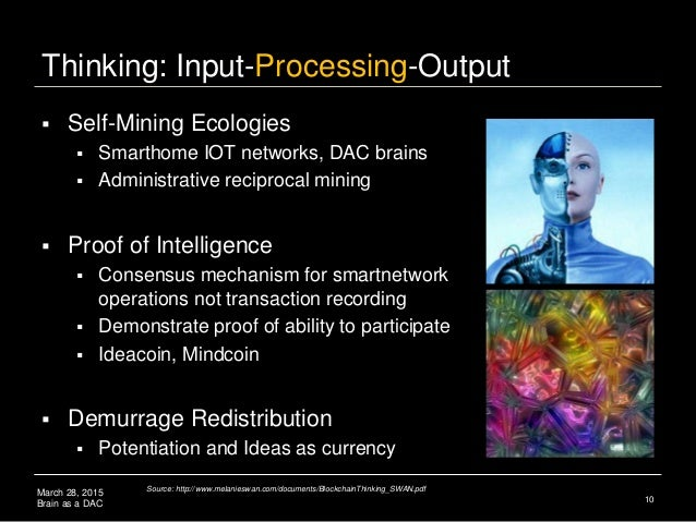 March 28, 2015 Brain as a DAC Thinking: Input-Processing-Output  Self-Mining Ecologies  Smarthome IOT networks, DAC brai...