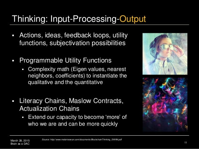 March 28, 2015 Brain as a DAC Thinking: Input-Processing-Output  Actions, ideas, feedback loops, utility functions, subje...