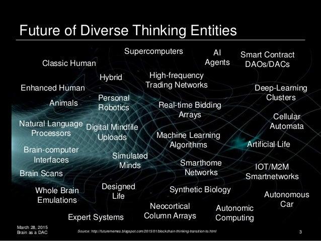 March 28, 2015 Brain as a DAC 3 Future of Diverse Thinking Entities Autonomous Car Smart Contract DAOs/DACs Enhanced Human...