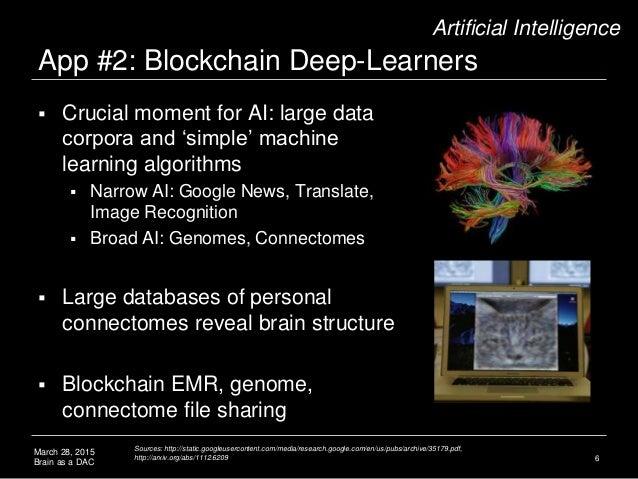 March 28, 2015 Brain as a DAC App #2: Blockchain Deep-Learners 6 Artificial Intelligence  Crucial moment for AI: large da...