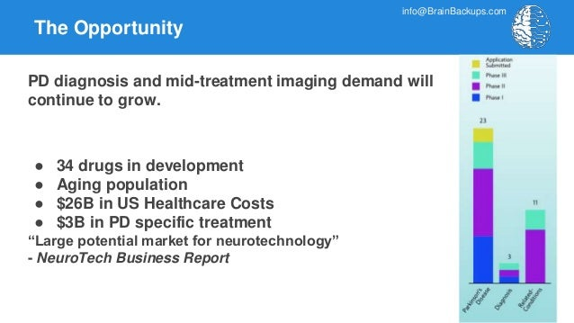 Neurotech business report
