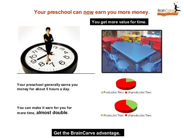 Your preschool can now earn you more money. You get more value for time.  Your preschool generally earns you money for abo...