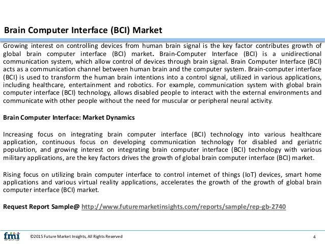 Brain Computer Interface Market