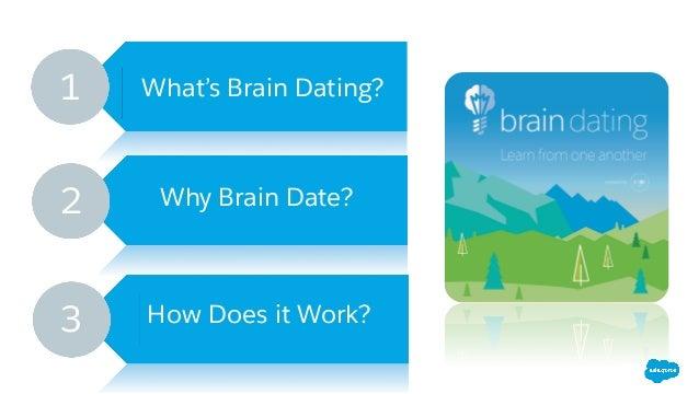 знакомства brain
