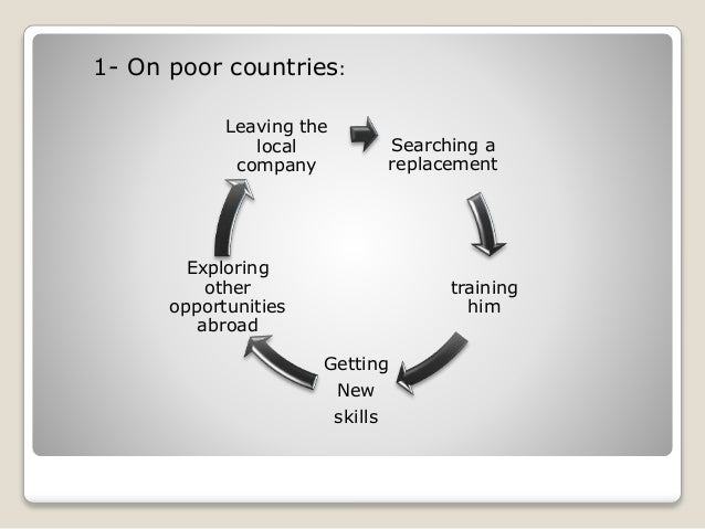 Searching a  replacement  training  him  1- On poor countries:  Leaving the  Getting  New  skills  local  company  Explori...