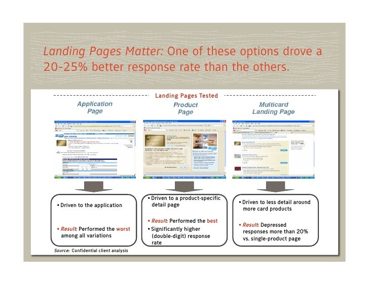 Landing Pages Matter: One of these options drove a20-25% better response rate than the others.                            ...