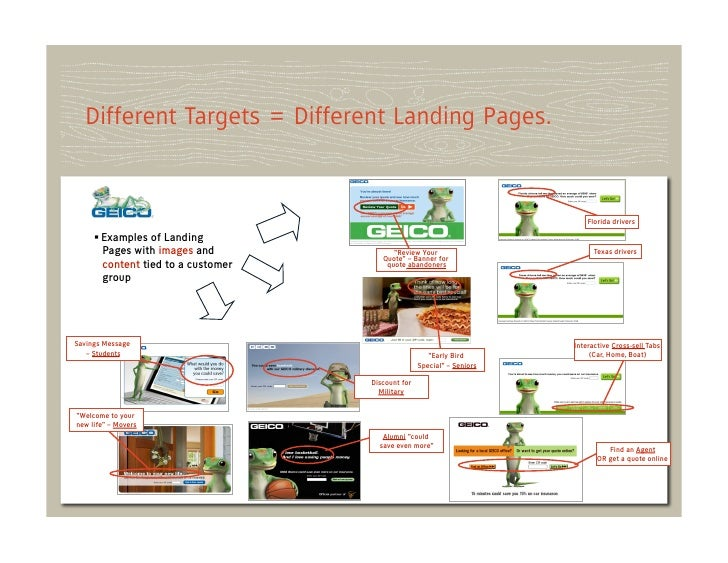 Different Targets = Different Landing Pages.                                                                             F...