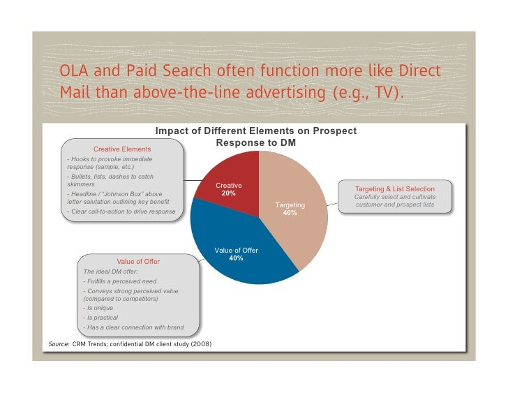 OLA and Paid Search often function more like Direct   Mail than above-the-line advertising (e.g., TV).                    ...