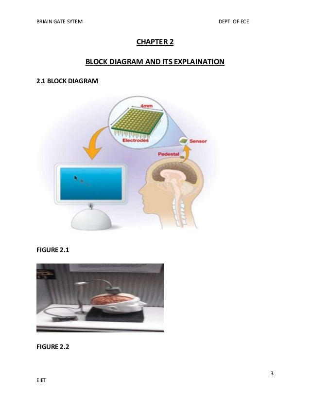On system pdf braingate