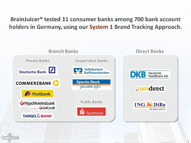 Which Banks Win People's Hearts? Slide 2