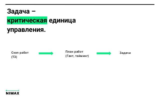 Back to basics: как ставить задачи? Slide 2