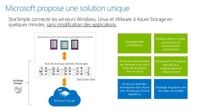 windows azure resume tomlin professional cloud