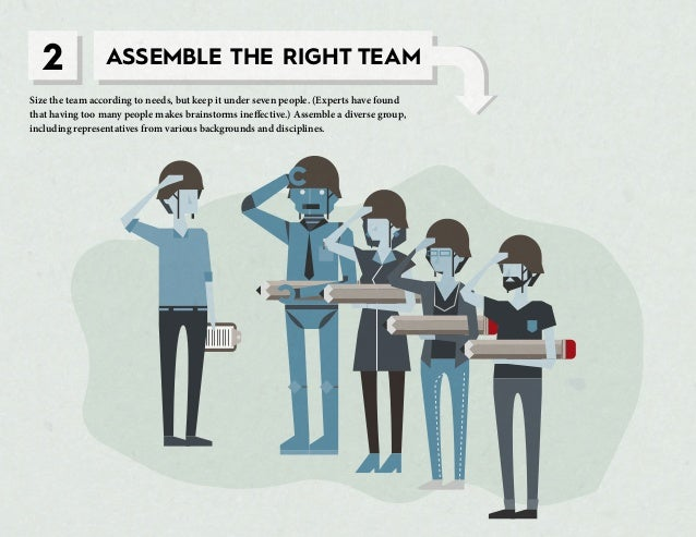 2 ASSEMBLE THE RIGHT TEAM Size the team according to needs, but keep it under seven people. (Experts have found that havin...