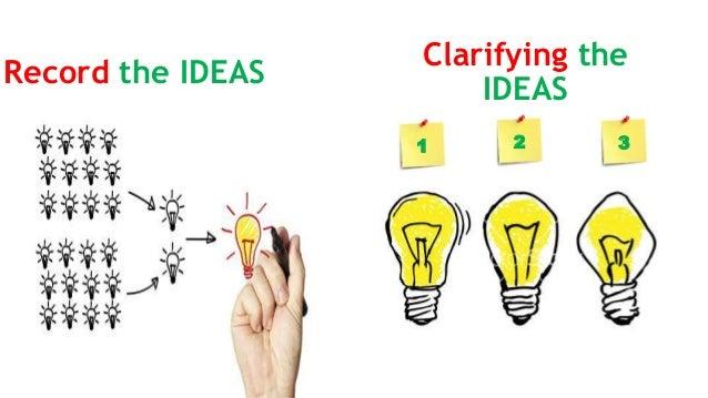 Record the IDEAS 1 2 3 Clarifying the IDEAS