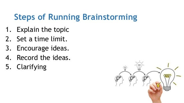Steps of Running Brainstorming 1. Explain the topic 2. Set a time limit. 3. Encourage ideas. 4. Record the ideas. 5. Clari...