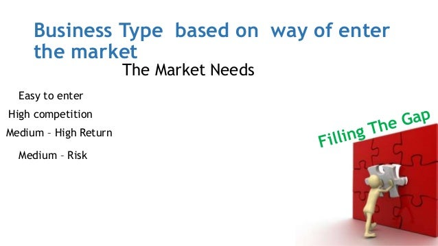 Business Type based on way of enter the market The Market Needs Easy to enter High competition Medium – High Return Medium...