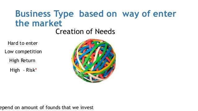 Business Type based on way of enter the market Creation of Needs Hard to enter Low competition High Return High – Risk* ep...
