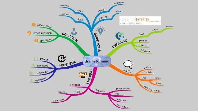 Brainstorming: soluciones a problemas