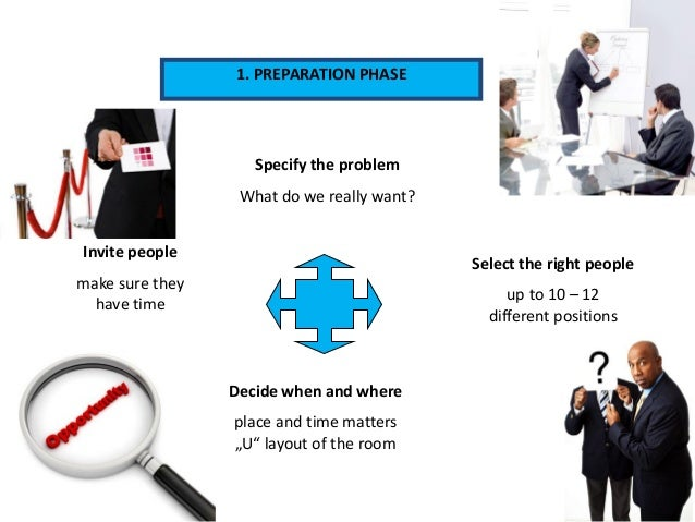 1. PREPARATION PHASE Specify the problem What do we really want? Select the right people up to 10 – 12 different positions...