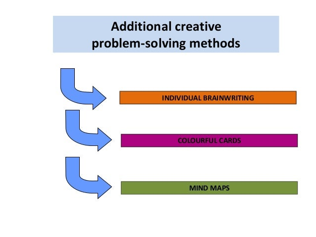 Additional creative problem-solving methods INDIVIDUAL BRAINWRITING COLOURFUL CARDS MIND MAPS
