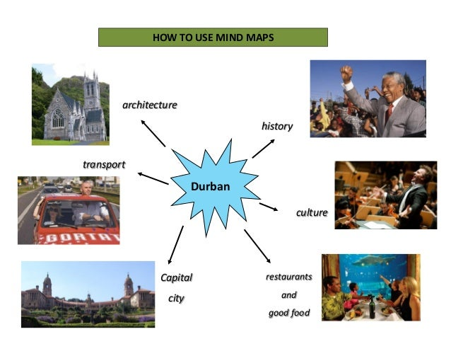 Durban history culture transport Capital city restaurants and good food architecture HOW TO USE MIND MAPS