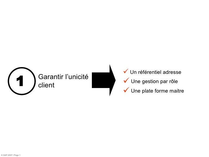 © SAP 2007 / Page  Garantir l'unicité client <ul><li>Un référentiel adresse </li></ul><ul><li>Une gestion par rôle  </li><...