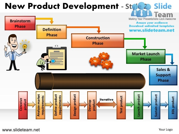 Brainstorming definition phases launch new product for Brand development process template