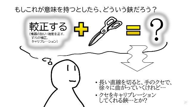 もしこれが意味を持つとしたら、どういう鋏だろう? • 長い直線を切ると、手のクセで、 徐々に曲がっていくけれど… • クセをキャリブレーション してくれる鋏…とか? 27