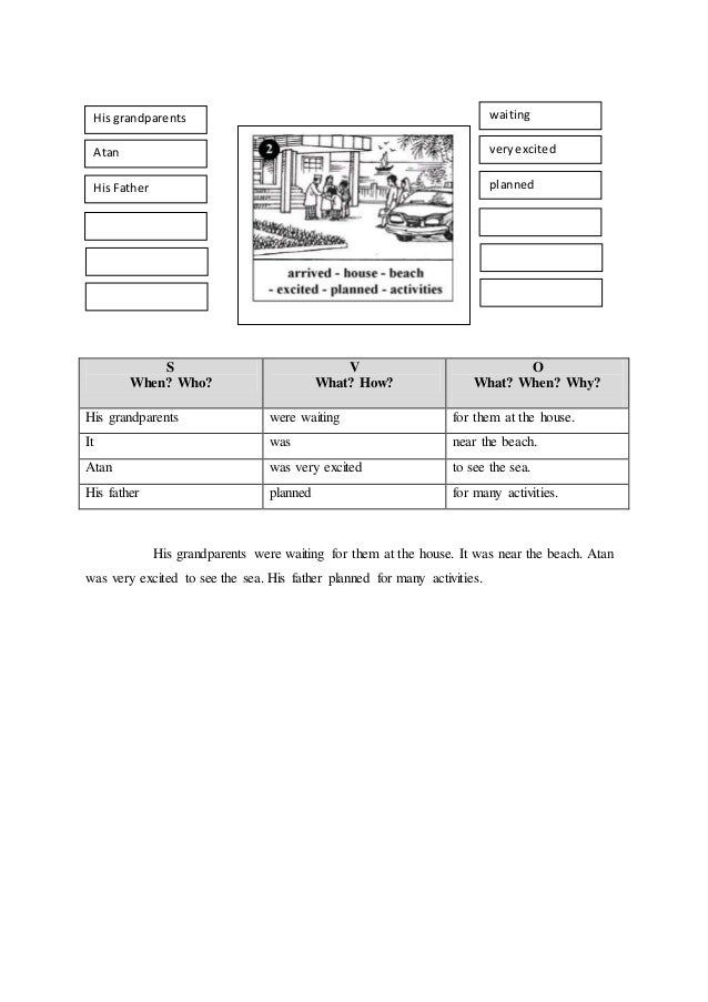 Cheapest essay website