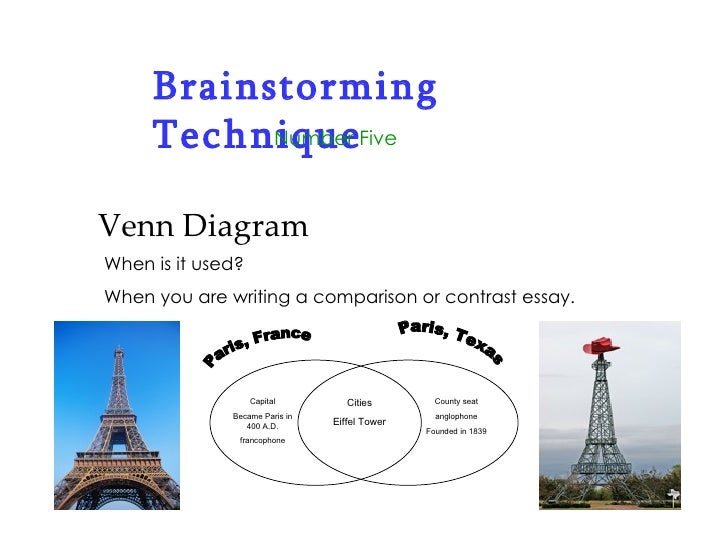 checkpoint- brainstorming techniques essay For more classes visit wwwindigohelpcom checkpoint: persuasive essay topic appendix a will familiarize you with the phases of the writing process as well as the deliverables that will be due throughout the course regarding your persuasive essay.