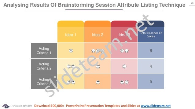 Brainstorming techniques for new product development powerpoint prese 25 ccuart Image collections
