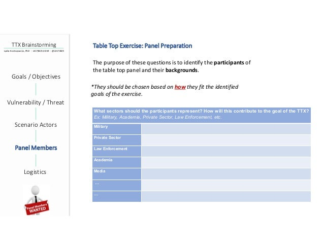 Scenario Brainstorming Template For Table Top Exercises