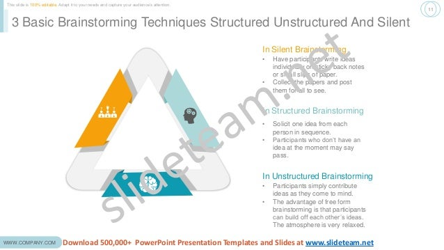 Brainstorming tricks to inspire brilliant ideas powerpoint presentati 11 in structured brainstorming ccuart Image collections