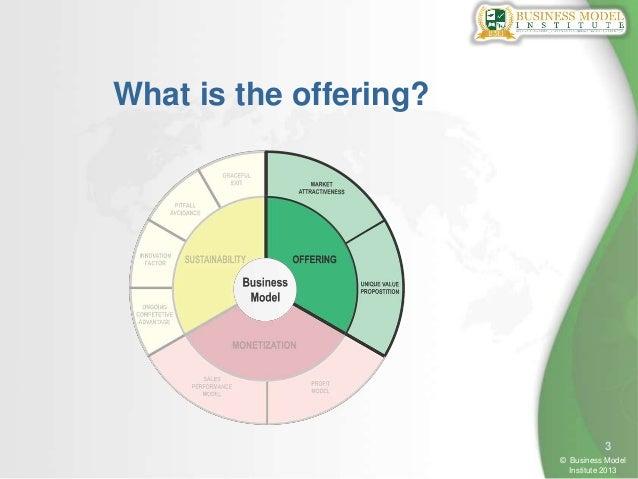 Brainstorming with the Business Model Wheel (TM) Slide 3