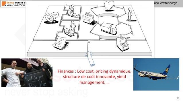 Comment trouver une id e pour entreprendre for Trouver une idee innovante