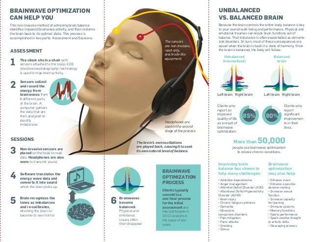 Brainwave optimization brochure