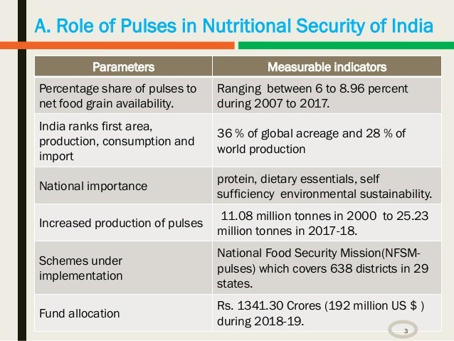 Integration of pulses to rice fallows Slide 3