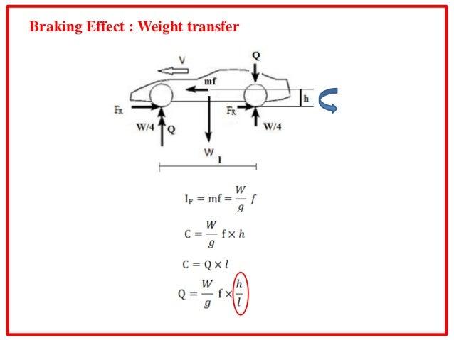 Brakes And Braking System