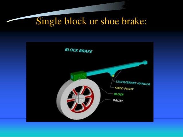 Brake Amp Clutch Ppt